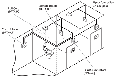 Zeta Disabled Toilet Alarm Wiring Diagram