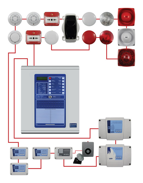 Addressable Fire Alarms Systems Typical Wiring Diagram