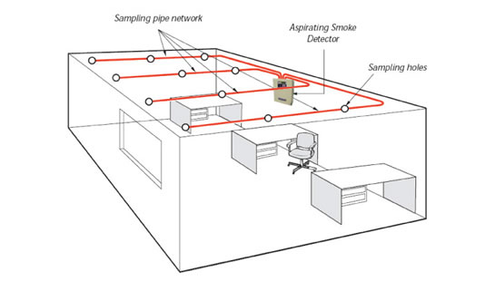 aspiration wiring diagram fire alarm systems zeta alarms ltd conventional smoke detector wiring diagram at gsmx.co