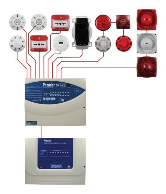 Conventional Fire Alarm Systems Typical Wiring Diagram Zeta Alarms Ltd