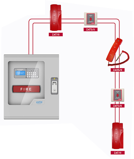 Fire Telephone Systems Typical Wiring Diagram Zeta Alarms Ltd