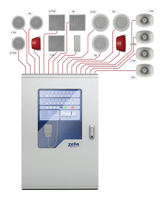 voice alarm systems typical wiring diagram zeta alarms ltd
